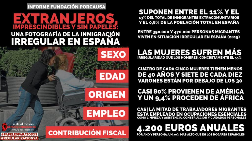 Extranjeros, imprescindibles y sin papeles: Una fotografía de la inmigración irregular en España