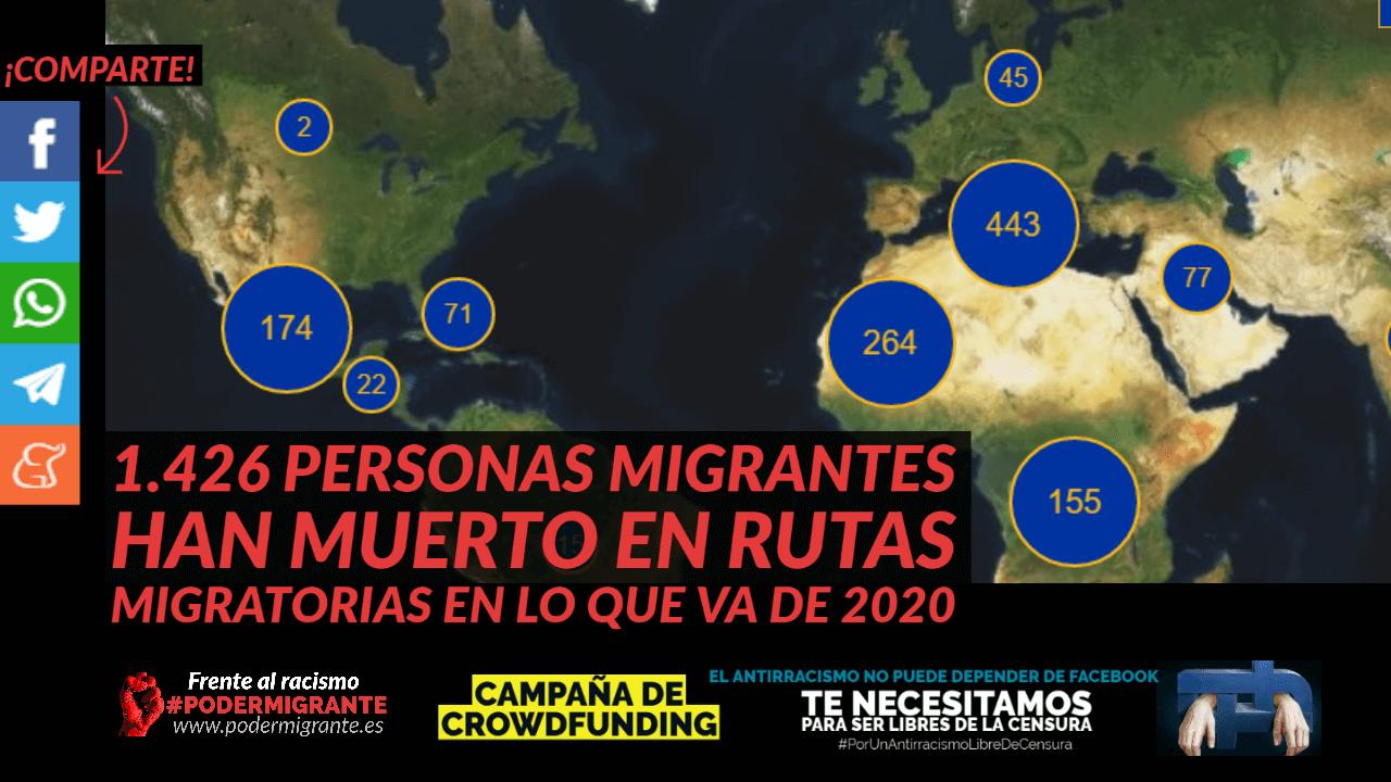 1.426 PERSONAS MIGRANTES HAN MUERTO EN RUTAS MIGRATORIAS EN LO QUE VA DE 2020