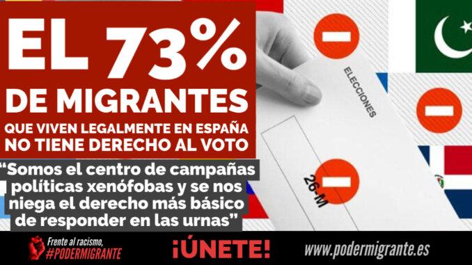 El 73% de migrantes que viven legalmente en España NO TIENE EL DERECHO AL VOTO