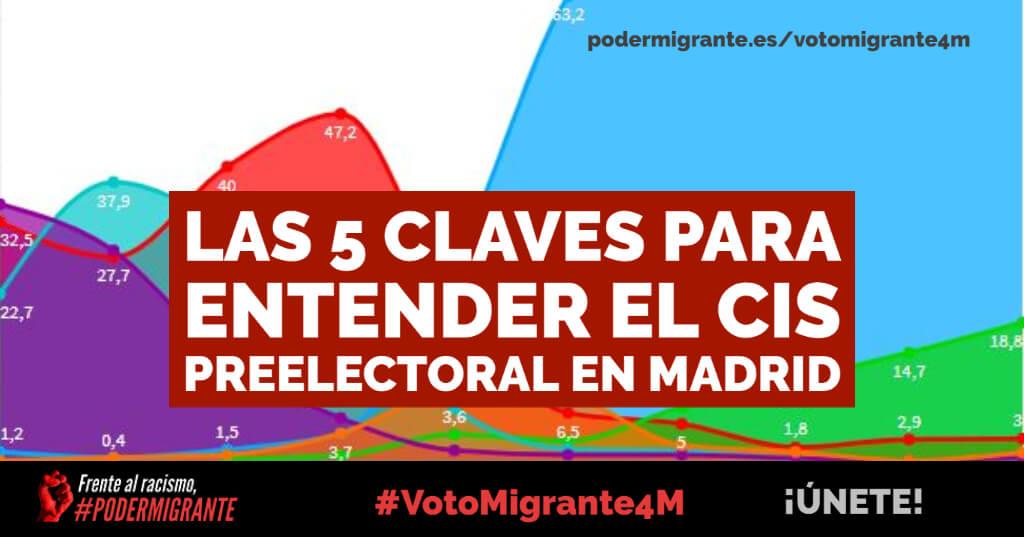 LAS 5 CLAVES para entender el CIS preelectoral en Madrid